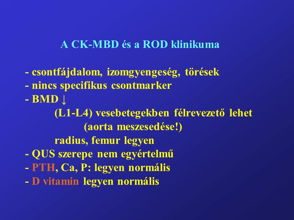 A CK-MBD és a ROD klinikuma - csontfájdalom, izomgyengeség, törések - nincs specifikus csontmarker - BMD ↓ (L1-L4) vesebetegekben félrevezető lehet (a