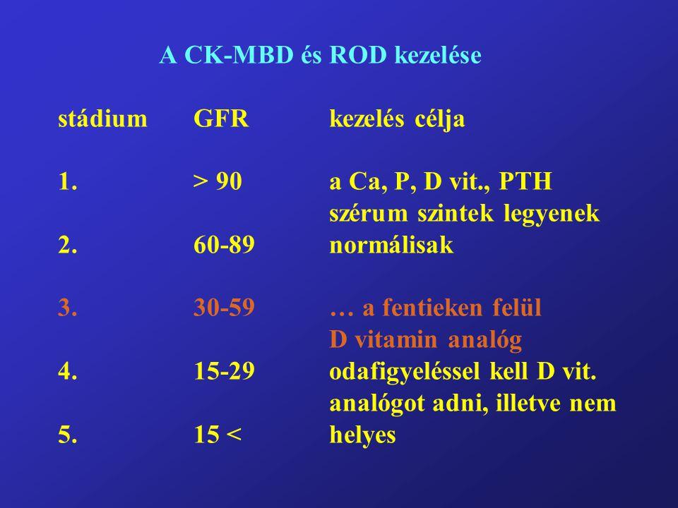 A CK-MBD és ROD kezelése stádiumGFRkezelés célja 1.> 90a Ca, P, D vit., PTH szérum szintek legyenek 2.60-89normálisak 3.30-59… a fentieken felül D vit