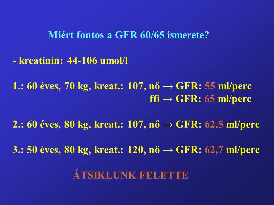 Miért fontos a GFR 60/65 ismerete? - kreatinin: 44-106 umol/l 1.: 60 éves, 70 kg, kreat.: 107, nő → GFR: 55 ml/perc ffi → GFR: 65 ml/perc 2.: 60 éves,