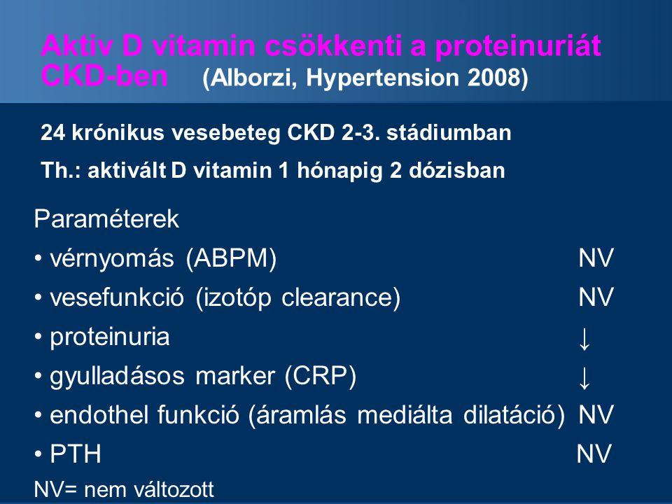 Aktiv D vitamin csökkenti a proteinuriát CKD-ben (Alborzi, Hypertension 2008) 24 krónikus vesebeteg CKD 2-3. stádiumban Th.: aktivált D vitamin 1 hóna