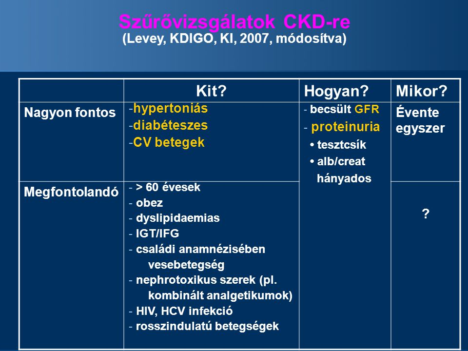 Szűrővizsgálatok CKD-re (Levey, KDIGO, KI, 2007, módosítva) Kit?Hogyan?Mikor? Nagyon fontos -hypertoniás -diabéteszes -CV betegek - becsült GFR - prot