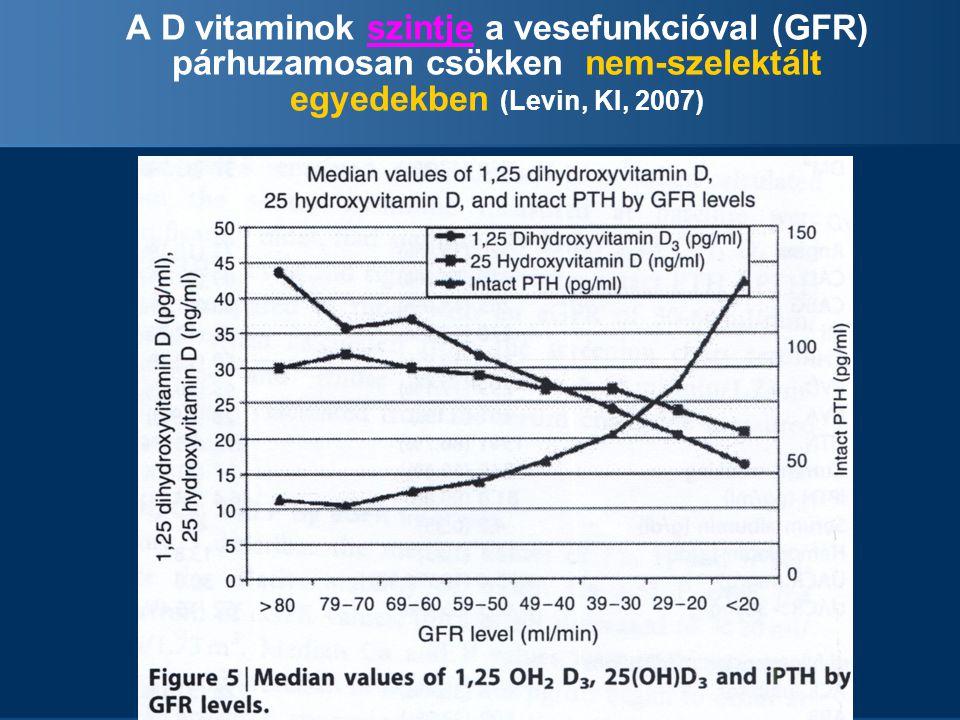 A D vitaminok szintje a vesefunkcióval (GFR) párhuzamosan csökken nem-szelektált egyedekben (Levin, KI, 2007)