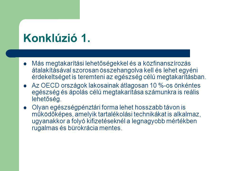 Konklúzió 1. Más megtakarítási lehetőségekkel és a közfinanszírozás átalakításával szorosan összehangolva kell és lehet egyéni érdekeltséget is teremt