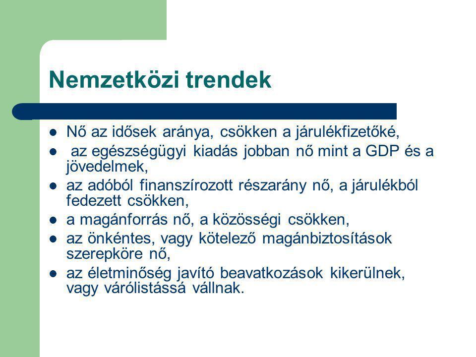 """A magyar egészségügy forrásképzésének fő jellemzői Nemzetközi átlagban megfelelő mértékű közfinanszírozáson belül a járulékalapú túl magas, A magánfinanszírozás gyakorlatilag kizárólag out of pocket jellegű és kirívóan alacsony a megfelelő szociális védelmet nyújtó """"előrefizetett szolgáltatások aránya, A rendszer """"unfair , nem elég igazságos"""