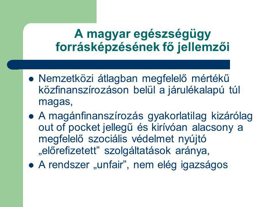 A magyar egészségügy forrásképzésének fő jellemzői Nemzetközi átlagban megfelelő mértékű közfinanszírozáson belül a járulékalapú túl magas, A magánfin