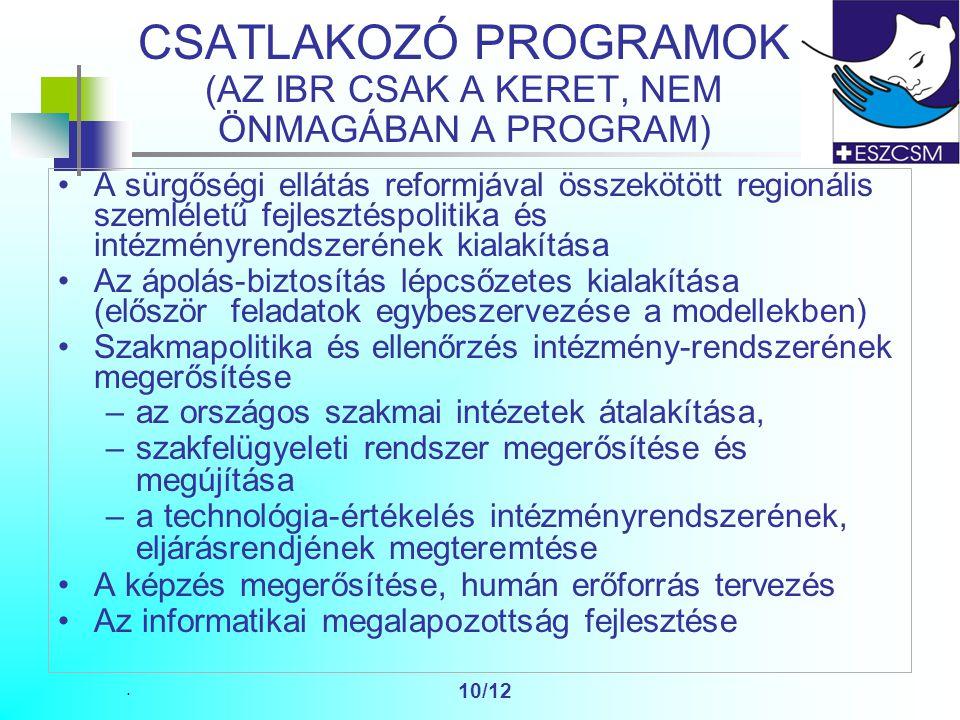 . 10/12 CSATLAKOZÓ PROGRAMOK (AZ IBR CSAK A KERET, NEM ÖNMAGÁBAN A PROGRAM) A sürgőségi ellátás reformjával összekötött regionális szemléletű fejlesztéspolitika és intézményrendszerének kialakítása Az ápolás-biztosítás lépcsőzetes kialakítása (először feladatok egybeszervezése a modellekben) Szakmapolitika és ellenőrzés intézmény-rendszerének megerősítése –az országos szakmai intézetek átalakítása, –szakfelügyeleti rendszer megerősítése és megújítása –a technológia-értékelés intézményrendszerének, eljárásrendjének megteremtése A képzés megerősítése, humán erőforrás tervezés Az informatikai megalapozottság fejlesztése