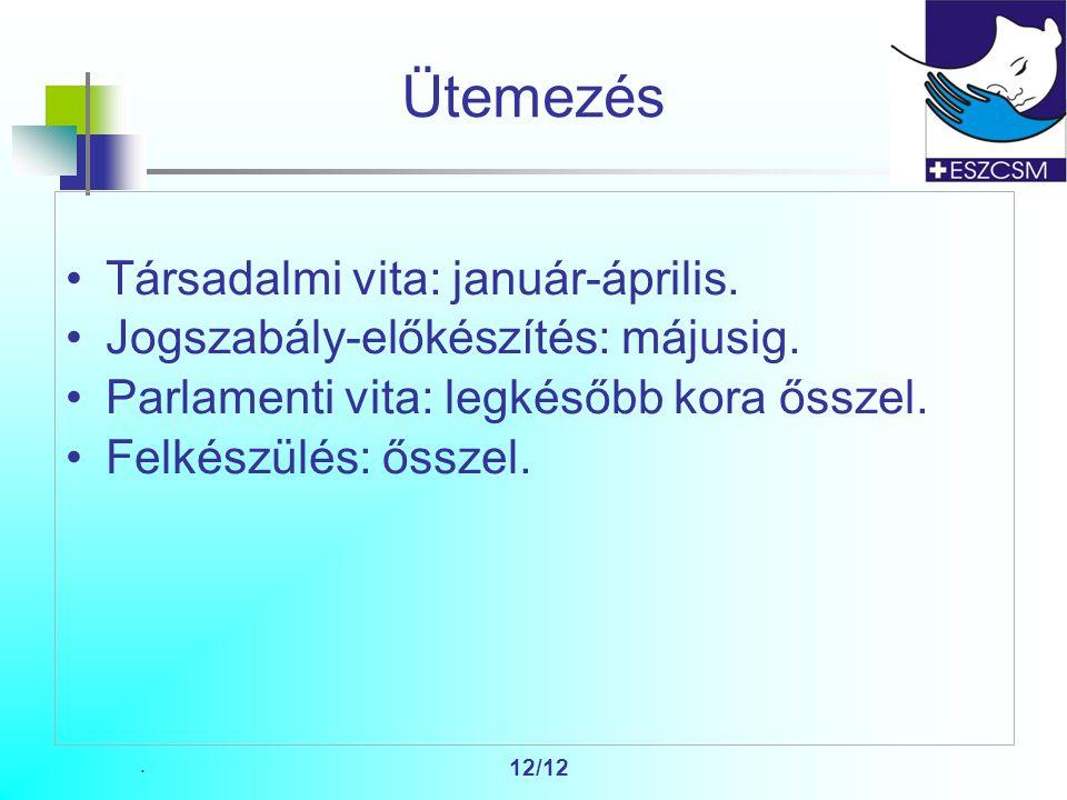 12/12 Ütemezés Társadalmi vita: január-április. Jogszabály-előkészítés: májusig.
