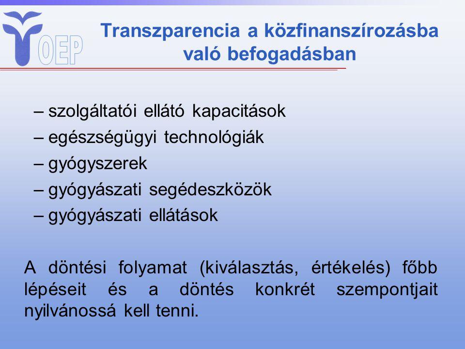Transzparencia a közfinanszírozásba való befogadásban –szolgáltatói ellátó kapacitások –egészségügyi technológiák –gyógyszerek –gyógyászati segédeszkö