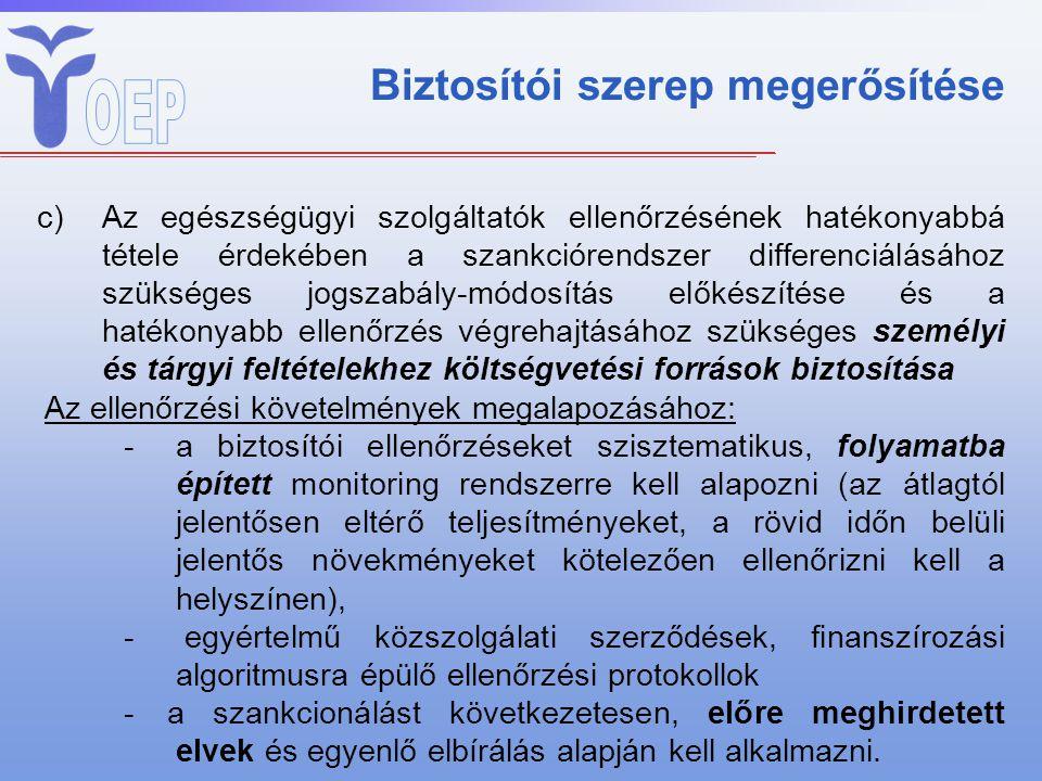 Biztosítói szerep megerősítése c)Az egészségügyi szolgáltatók ellenőrzésének hatékonyabbá tétele érdekében a szankciórendszer differenciálásához szüks