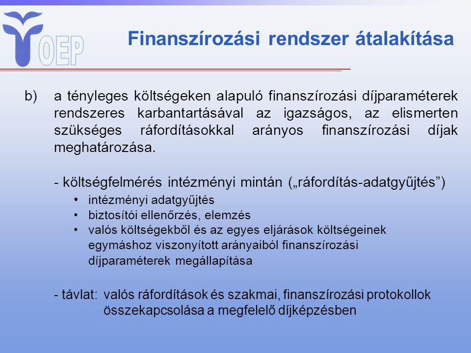 Finanszírozási rendszer átalakítása b)a tényleges költségeken alapuló finanszírozási díjparaméterek rendszeres karbantartásával az igazságos, az elism