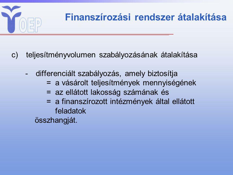 Finanszírozási rendszer átalakítása c)teljesítményvolumen szabályozásának átalakítása -differenciált szabályozás, amely biztosítja =a vásárolt teljesí