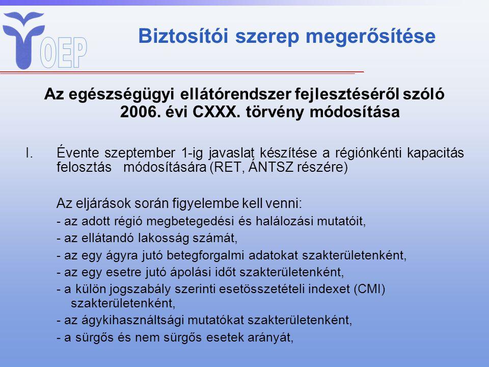 Biztosítói szerep megerősítése Az egészségügyi ellátórendszer fejlesztéséről szóló 2006. évi CXXX. törvény módosítása I. Évente szeptember 1-ig javasl