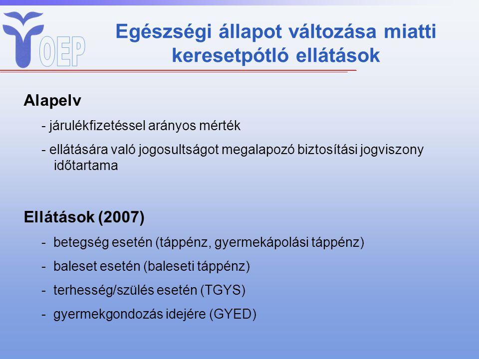 Kötelezően alkalmazandó európai uniós norma írja elő az egészségügyi szolgáltatások igénybevételét és feltételeit (1408/71/EGK rendelet) Az ellátások az illetékes intézmény (Magyarországon: egészségbiztosítási pénztárak) igazolásával vehetők igénybe a másik tagállamban Minden biztosítottnak járó ellátás.