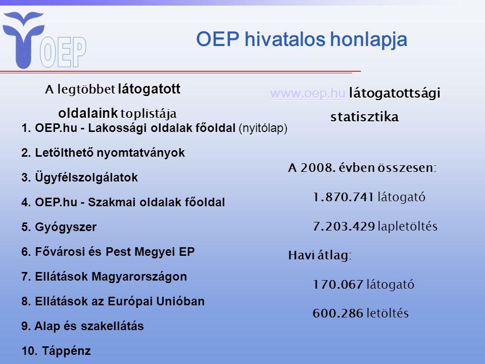 OEP hivatalos honlapja A legtöbbet látogatott oldalaink toplistája 1. OEP.hu - Lakossági oldalak főoldal (nyitólap) 2. Letölthető nyomtatványok 3. Ügy