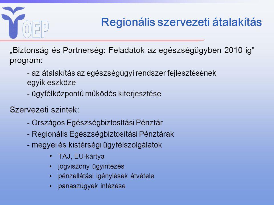 """Regionális szervezeti átalakítás """"Biztonság és Partnerség: Feladatok az egészségügyben 2010-ig"""" program: - az átalakítás az egészségügyi rendszer fejl"""