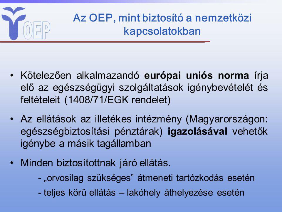 Minőség értékelése az egészségügyi ellátásban Feltételrendszer: szakmai irányelvek fejlesztése (Egészségügyi Minőségfejlesztés és Kórháztechnikai Intézet) klinikai auditok végzése (Országos Módszertani Intézet) akkreditáció – szolgáltatások egységes megítélése, tanúsítása minőségi indikátorok kidolgozása és tesztelése (OEP – 2002 –betegkövetésen alapuló szolgáltatás elemzés –kistérségi egyenlőtlenségek feltárása –közösségre alapozott ellátása értékelése –kórházi ellátás gyakorlatának megismerése)