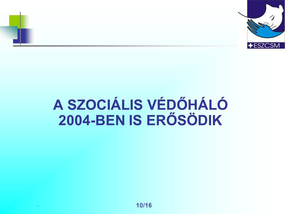 . 10/16 A SZOCIÁLIS VÉDŐHÁLÓ 2004-BEN IS ERŐSÖDIK