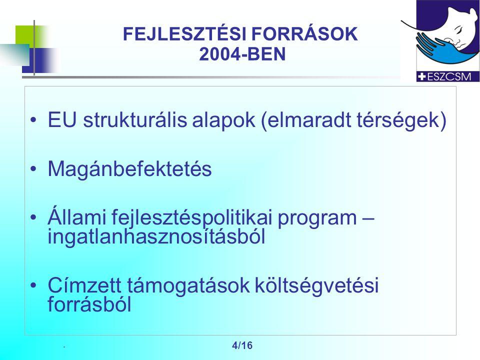. 4/16 FEJLESZTÉSI FORRÁSOK 2004-BEN EU strukturális alapok (elmaradt térségek) Magánbefektetés Állami fejlesztéspolitikai program – ingatlanhasznosításból Címzett támogatások költségvetési forrásból