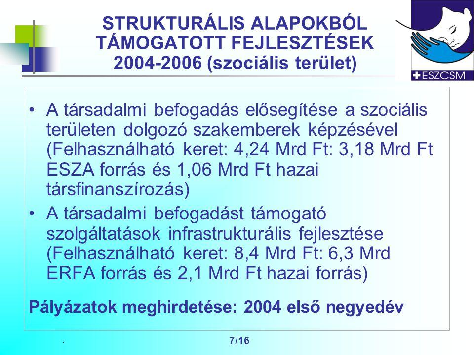 . 7/16 STRUKTURÁLIS ALAPOKBÓL TÁMOGATOTT FEJLESZTÉSEK 2004-2006 (szociális terület) A társadalmi befogadás elősegítése a szociális területen dolgozó szakemberek képzésével (Felhasználható keret: 4,24 Mrd Ft: 3,18 Mrd Ft ESZA forrás és 1,06 Mrd Ft hazai társfinanszírozás) A társadalmi befogadást támogató szolgáltatások infrastrukturális fejlesztése (Felhasználható keret: 8,4 Mrd Ft: 6,3 Mrd ERFA forrás és 2,1 Mrd Ft hazai forrás) Pályázatok meghirdetése: 2004 első negyedév