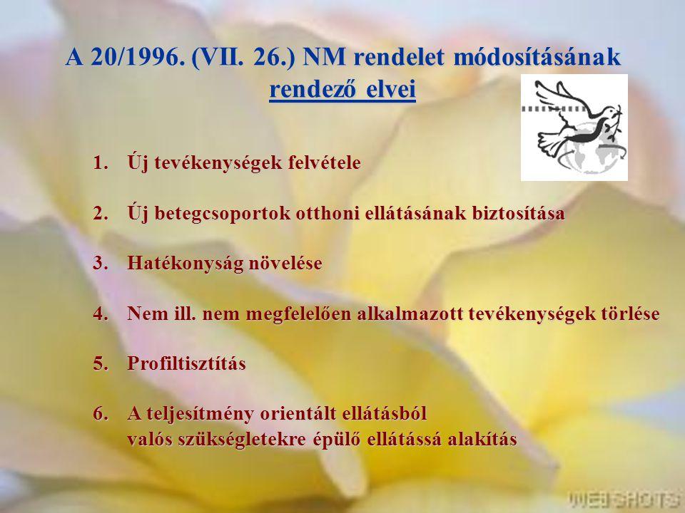 A 20/1996. (VII. 26.) NM rendelet módosításának rendező elvei 1.Új tevékenységek felvétele 2.Új betegcsoportok otthoni ellátásának biztosítása 3.Haték
