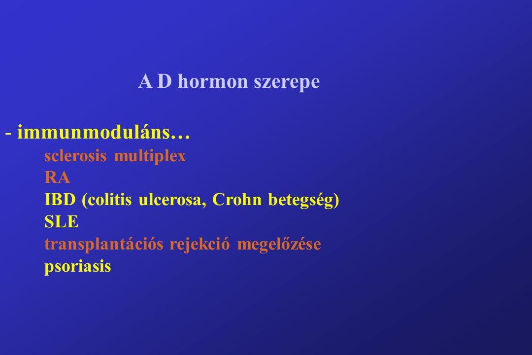 A D hormon szerepe - immunmoduláns… sclerosis multiplex RA IBD (colitis ulcerosa, Crohn betegség) SLE transplantációs rejekció megelőzése psoriasis