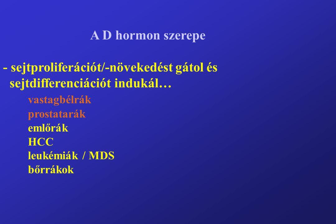 A D hormon szerepe - sejtproliferációt/-növekedést gátol és sejtdifferenciációt indukál… vastagbélrák prostatarák emlőrák HCC leukémiák / MDS bőrrákok