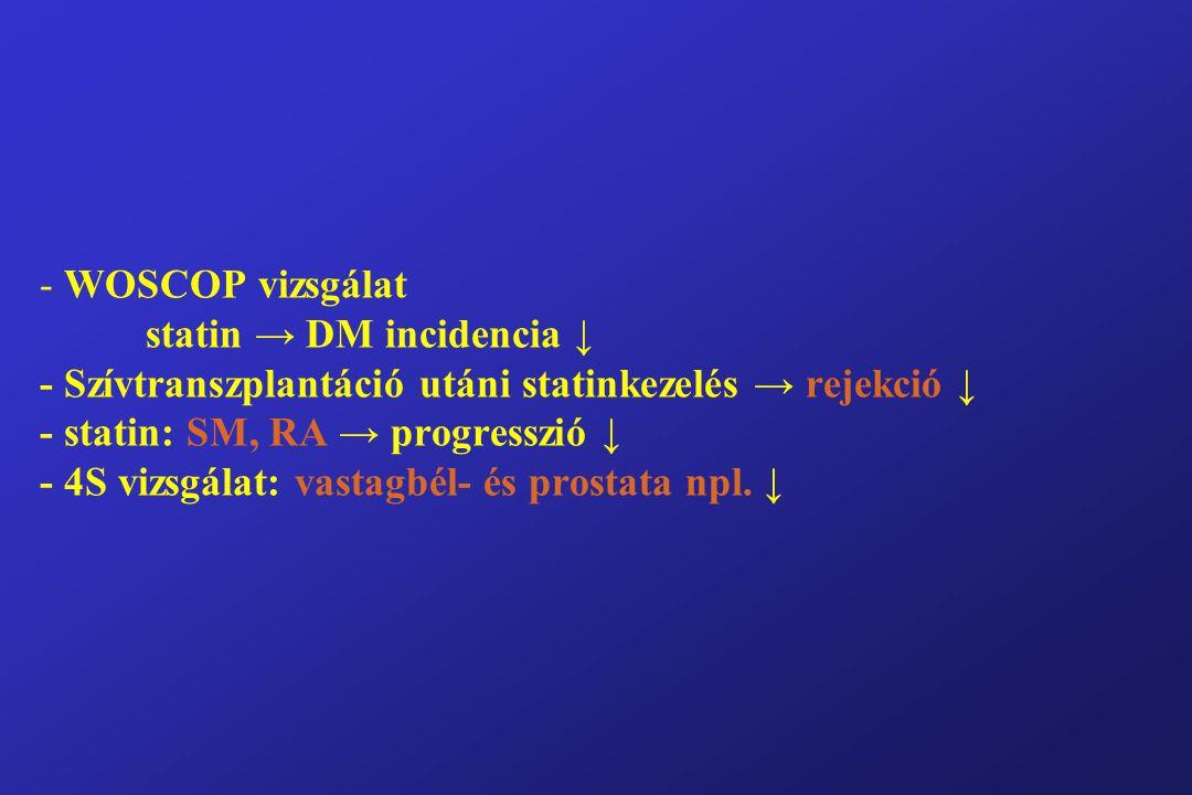 - WOSCOP vizsgálat statin → DM incidencia ↓ - Szívtranszplantáció utáni statinkezelés → rejekció ↓ - statin: SM, RA → progresszió ↓ - 4S vizsgálat: vastagbél- és prostata npl.