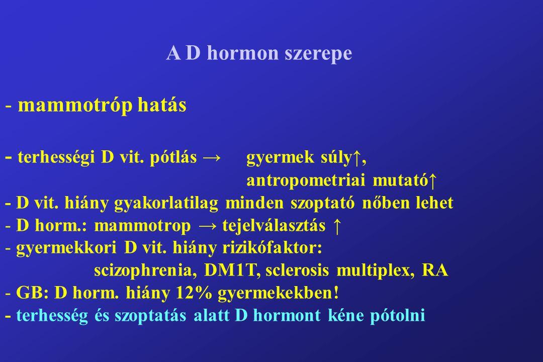 A D hormon szerepe - mammotróp hatás - terhességi D vit.