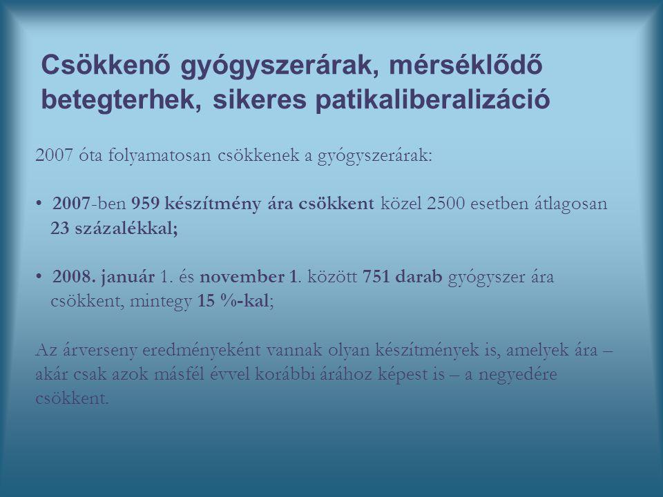 Néhány példa a gyógyszerár-csökkenésre 2007.01. 01.2008.