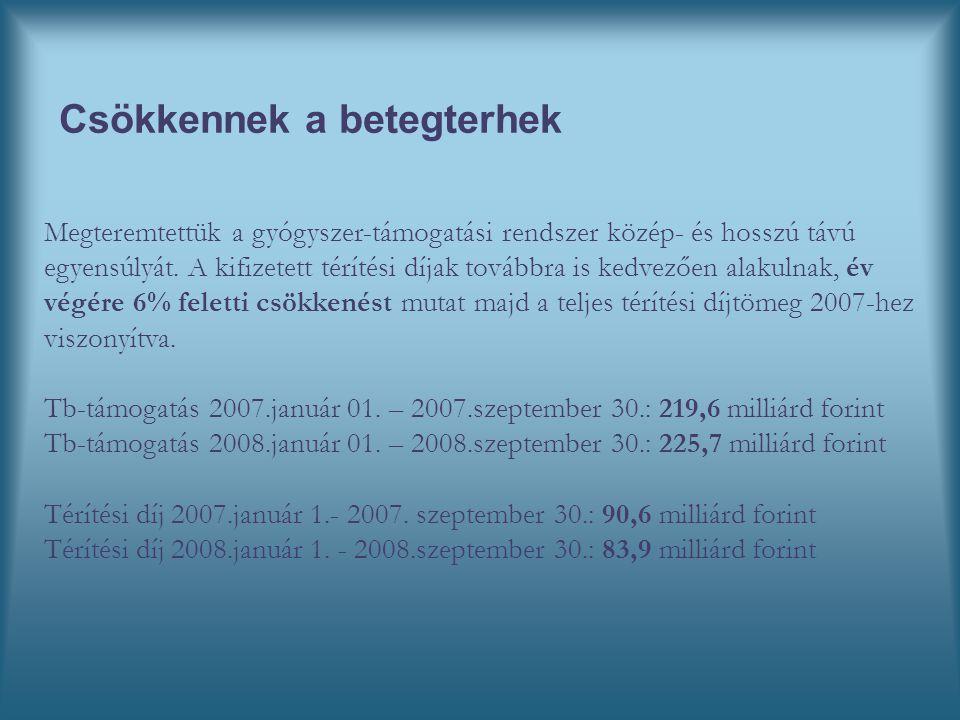 Sikeres a patikaliberalizáció A patika alapítás szükségtelenül korlátozó szabályai feloldásának köszönhetően 345 közforgalmú, 35 fiók és 12 kézi gyógyszertár engedélyezésére került sor 2008 októberéig.
