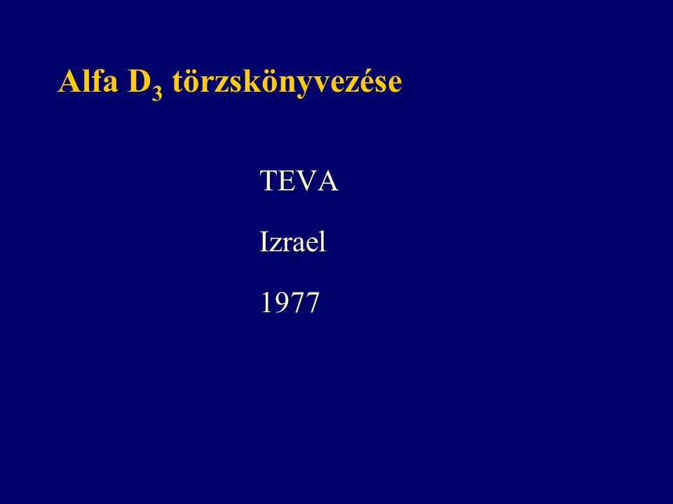 Alfa D 3 törzskönyvezése TEVA Izrael 1977