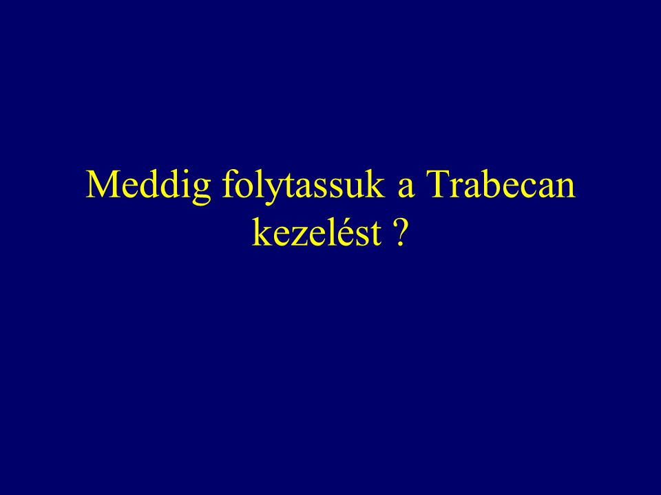 Meddig folytassuk a Trabecan kezelést ?
