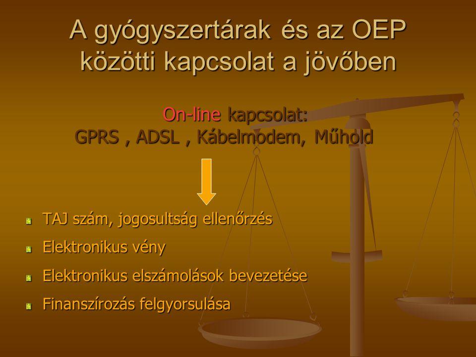 A gyógyszertárak és az OEP közötti kapcsolat a jövőben TAJ szám, jogosultság ellenőrzés Elektronikus vény Elektronikus elszámolások bevezetése Finanszírozás felgyorsulása On-line kapcsolat: GPRS, ADSL, Kábelmodem, Műhold