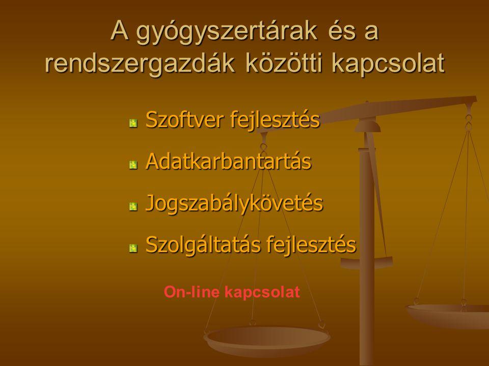 A gyógyszertárak és a rendszergazdák közötti kapcsolat Szoftver fejlesztés AdatkarbantartásJogszabálykövetés Szolgáltatás fejlesztés On-line kapcsolat