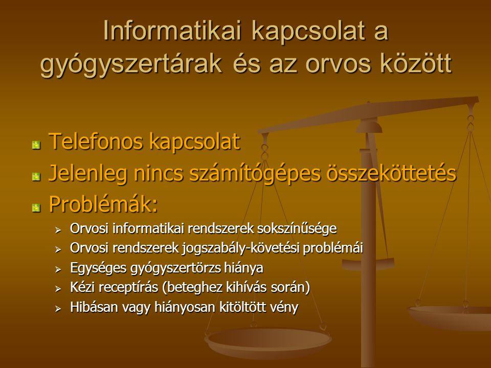 Informatikai kapcsolat a gyógyszertárak és az orvos között Telefonos kapcsolat Jelenleg nincs számítógépes összeköttetés Problémák:  Orvosi informatikai rendszerek sokszínűsége  Orvosi rendszerek jogszabály-követési problémái  Egységes gyógyszertörzs hiánya  Kézi receptírás (beteghez kihívás során)  Hibásan vagy hiányosan kitöltött vény