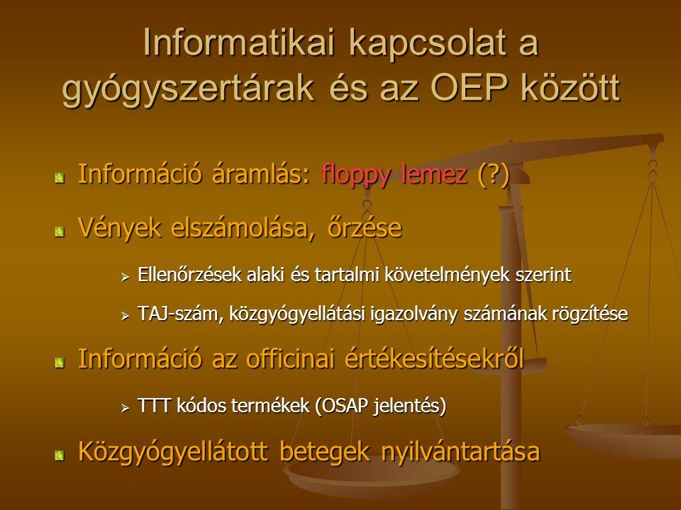 Informatikai kapcsolat a gyógyszertárak és az OEP között Információ áramlás: floppy lemez (?) Vények elszámolása, őrzése  Ellenőrzések alaki és tartalmi követelmények szerint  TAJ-szám, közgyógyellátási igazolvány számának rögzítése Információ az officinai értékesítésekről  TTT kódos termékek (OSAP jelentés) Közgyógyellátott betegek nyilvántartása