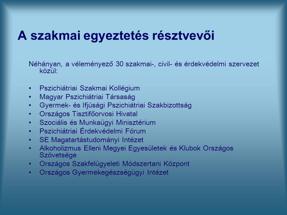 A szakmai egyeztetés résztvevői Néhányan, a véleményező 30 szakmai-, civil- és érdekvédelmi szervezet közül: Pszichiátriai Szakmai Kollégium Magyar Ps