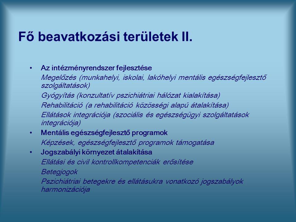 Fő beavatkozási területek II. Az intézményrendszer fejlesztése Megelőzés (munkahelyi, iskolai, lakóhelyi mentális egészségfejlesztő szolgáltatások) Gy