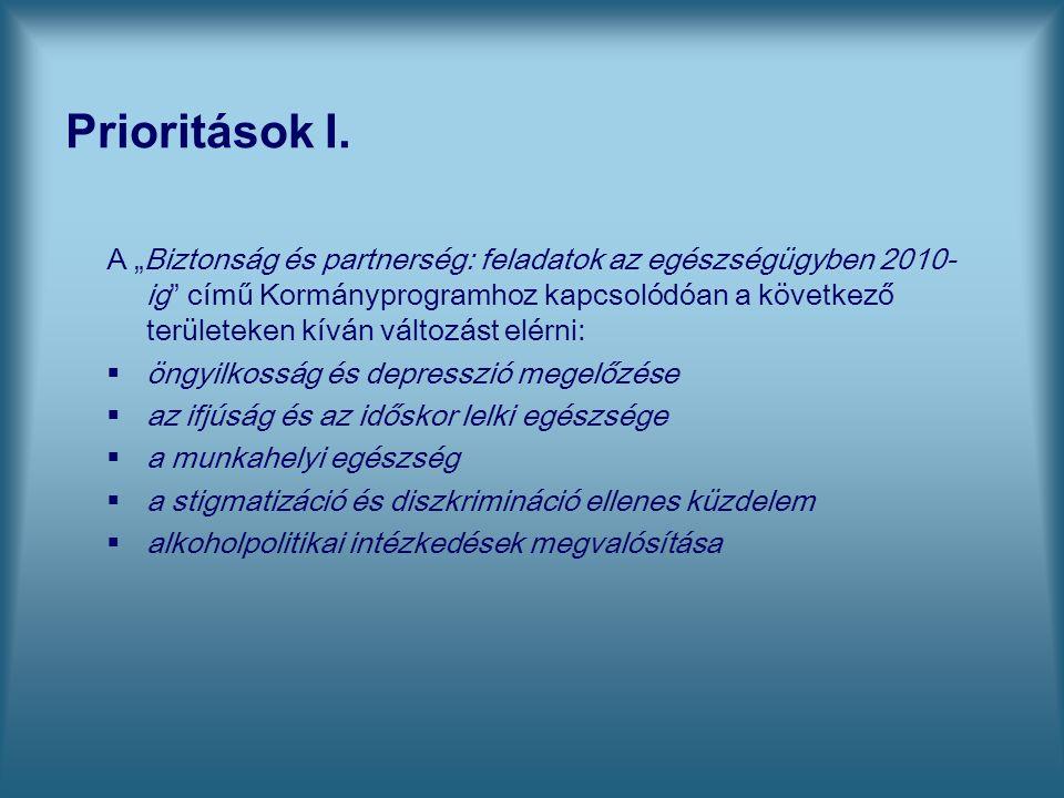 """Prioritások I. A """"Biztonság és partnerség: feladatok az egészségügyben 2010- ig"""" című Kormányprogramhoz kapcsolódóan a következő területeken kíván vál"""