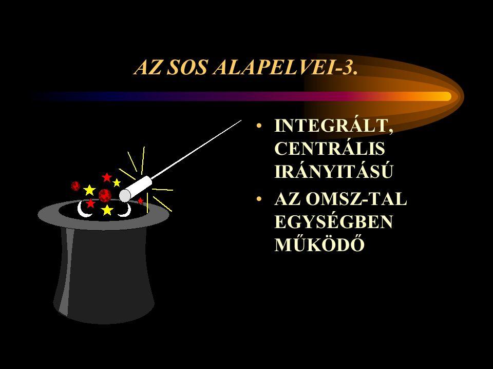 AZ SOS ALAPELVEI-3. INTEGRÁLT, CENTRÁLIS IRÁNYITÁSÚ AZ OMSZ-TAL EGYSÉGBEN MŰKÖDŐ