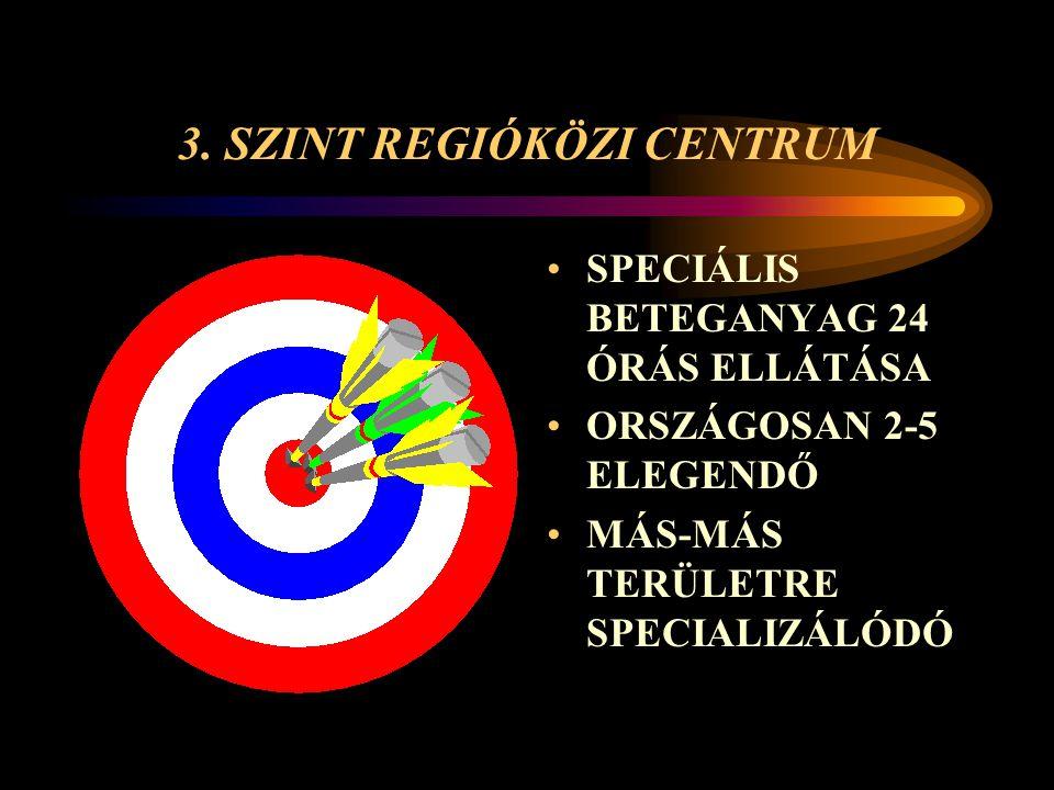 3. SZINT REGIÓKÖZI CENTRUM SPECIÁLIS BETEGANYAG 24 ÓRÁS ELLÁTÁSA ORSZÁGOSAN 2-5 ELEGENDŐ MÁS-MÁS TERÜLETRE SPECIALIZÁLÓDÓ