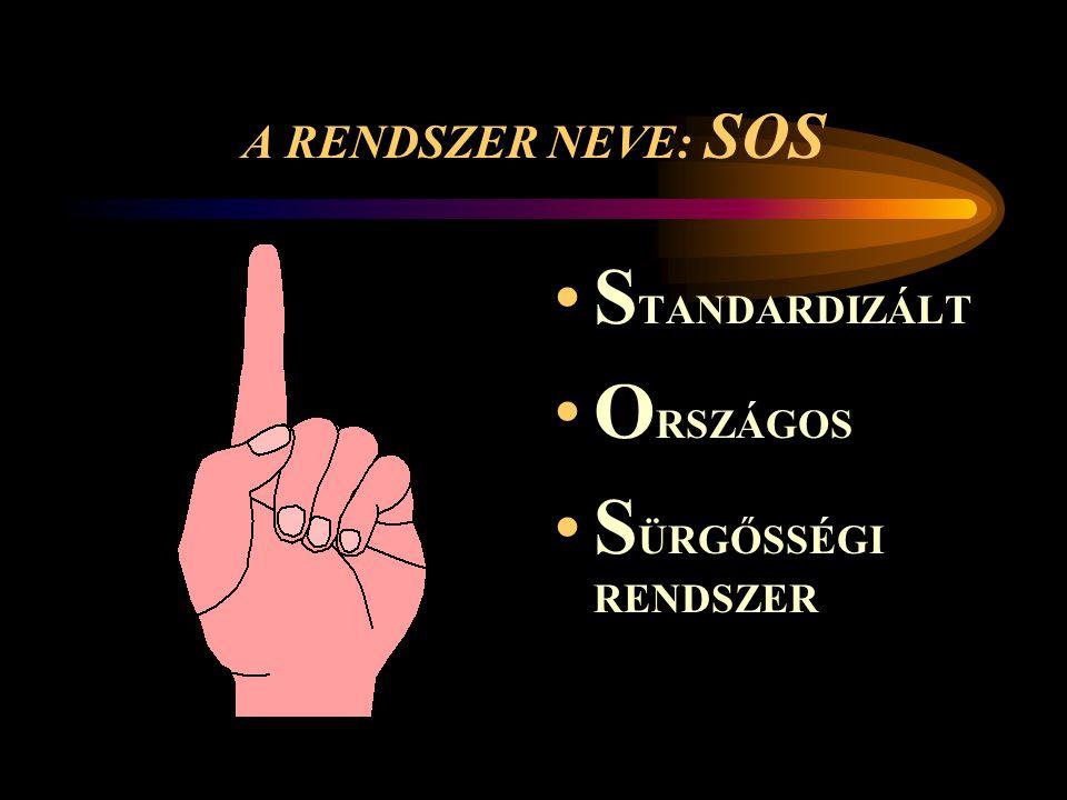A RENDSZER NEVE: SOS S TANDARDIZÁLT O RSZÁGOS S ÜRGŐSSÉGI RENDSZER