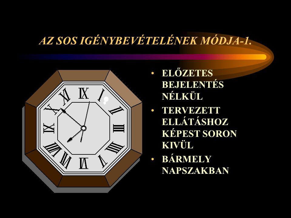 AZ SOS IGÉNYBEVÉTELÉNEK MÓDJA-1.