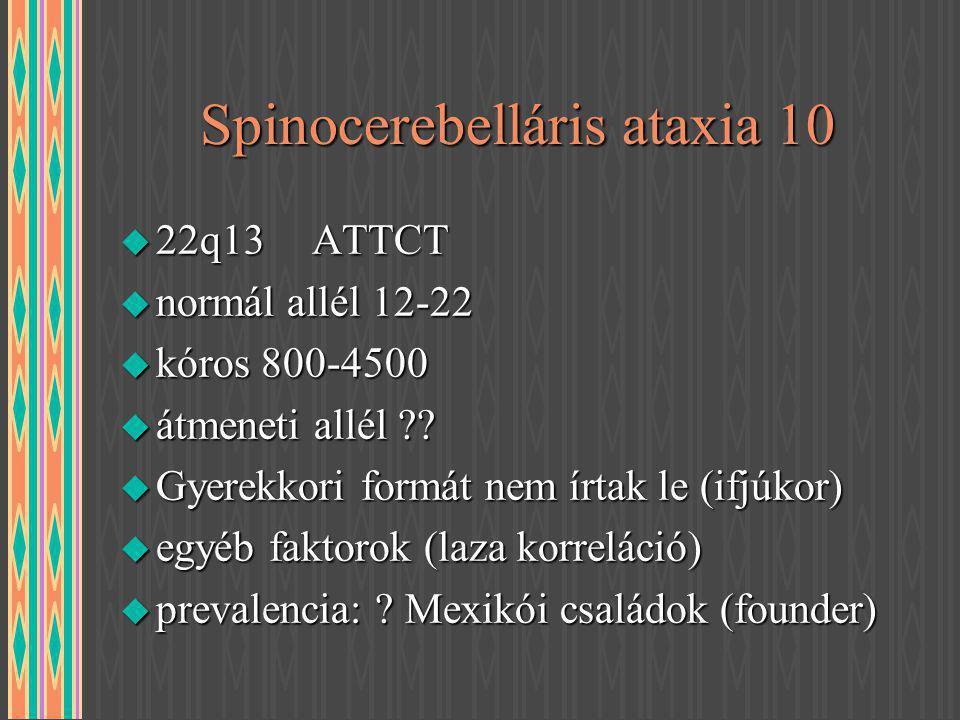 Spinocerebelláris ataxia 10 u 22q13ATTCT u normál allél 12-22 u kóros 800-4500 u átmeneti allél ?? u Gyerekkori formát nem írtak le (ifjúkor) u egyéb
