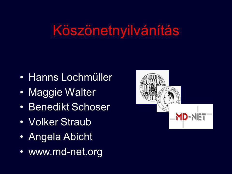 Köszönetnyilvánítás Hanns Lochmüller Maggie Walter Benedikt Schoser Volker Straub Angela Abicht www.md-net.org