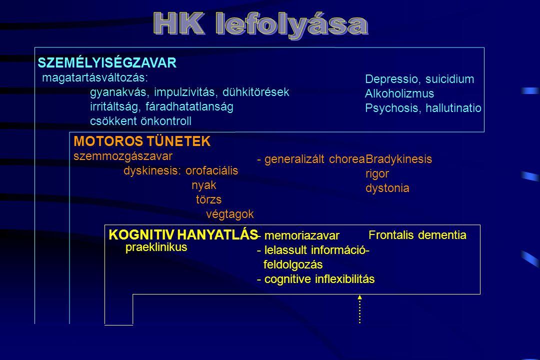 SZEMÉLYISÉGZAVAR magatartásváltozás: gyanakvás, impulzivitás, dühkitörések irritáltság, fáradhatatlanság csökkent önkontroll MOTOROS TÜNETEK szemmozgászavar dyskinesis: orofaciális nyak törzs végtagok Depressio, suicidium Alkoholizmus Psychosis, hallutinatio Bradykinesis rigor dystonia 1 2 3 10-15 év KOGNITIV HANYATLÁS praeklinikus - memoriazavar - lelassult információ- feldolgozás - cognitive inflexibilitás Frontalis dementia - generalizált chorea