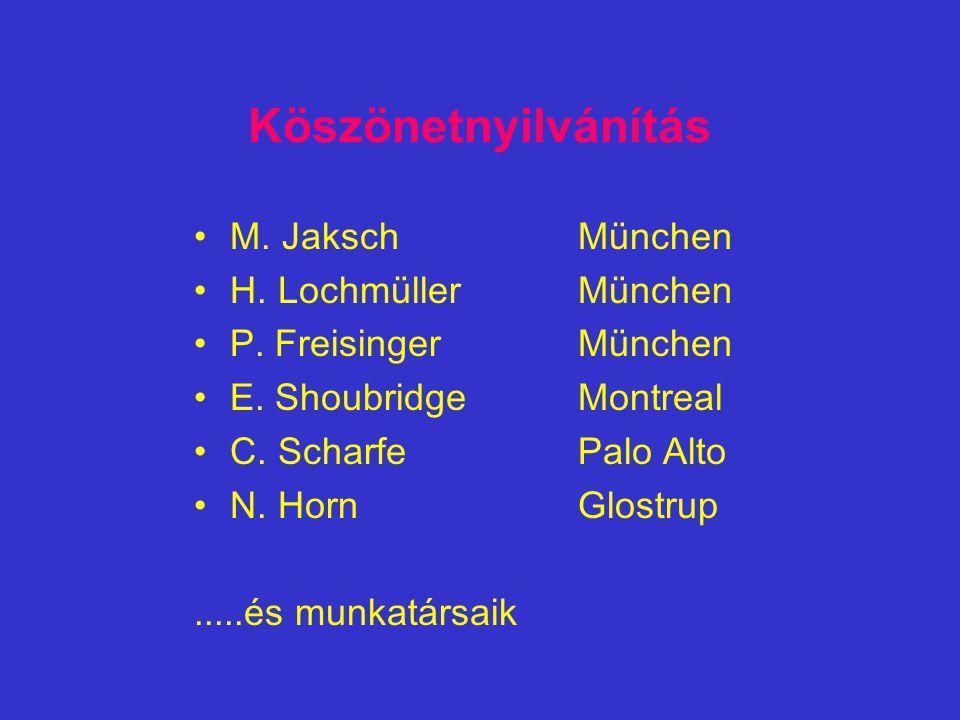 Köszönetnyilvánítás M. JakschMünchen H. LochmüllerMünchen P.