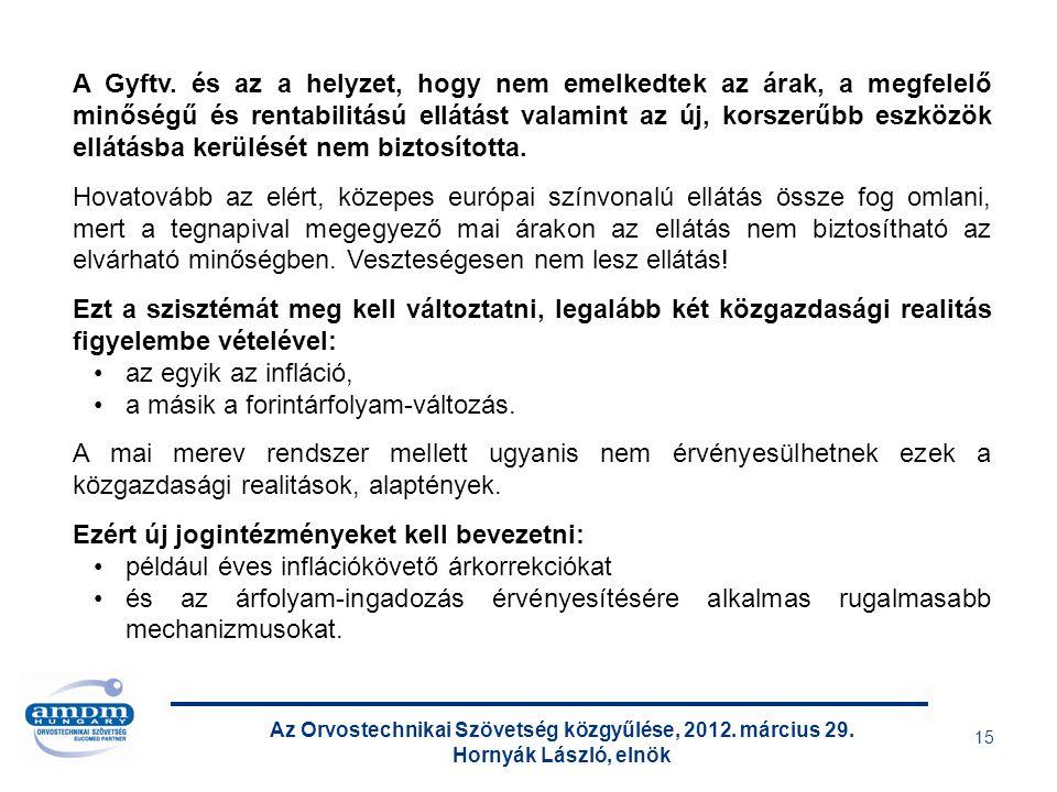 Az Orvostechnikai Szövetség közgyűlése, 2012. március 29. Hornyák László, elnök 15 A Gyftv. és az a helyzet, hogy nem emelkedtek az árak, a megfelelő