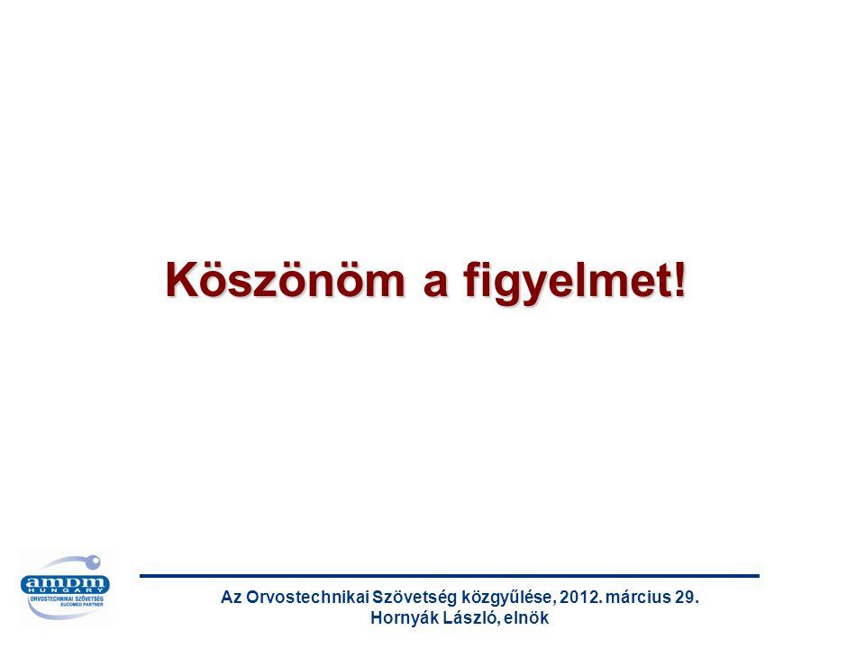 Az Orvostechnikai Szövetség közgyűlése, 2012. március 29. Hornyák László, elnök Köszönöm a figyelmet!