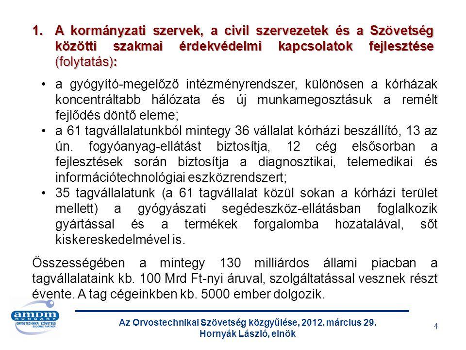 Az Orvostechnikai Szövetség közgyűlése, 2012. március 29. Hornyák László, elnök 4 a gyógyító-megelőző intézményrendszer, különösen a kórházak koncentr